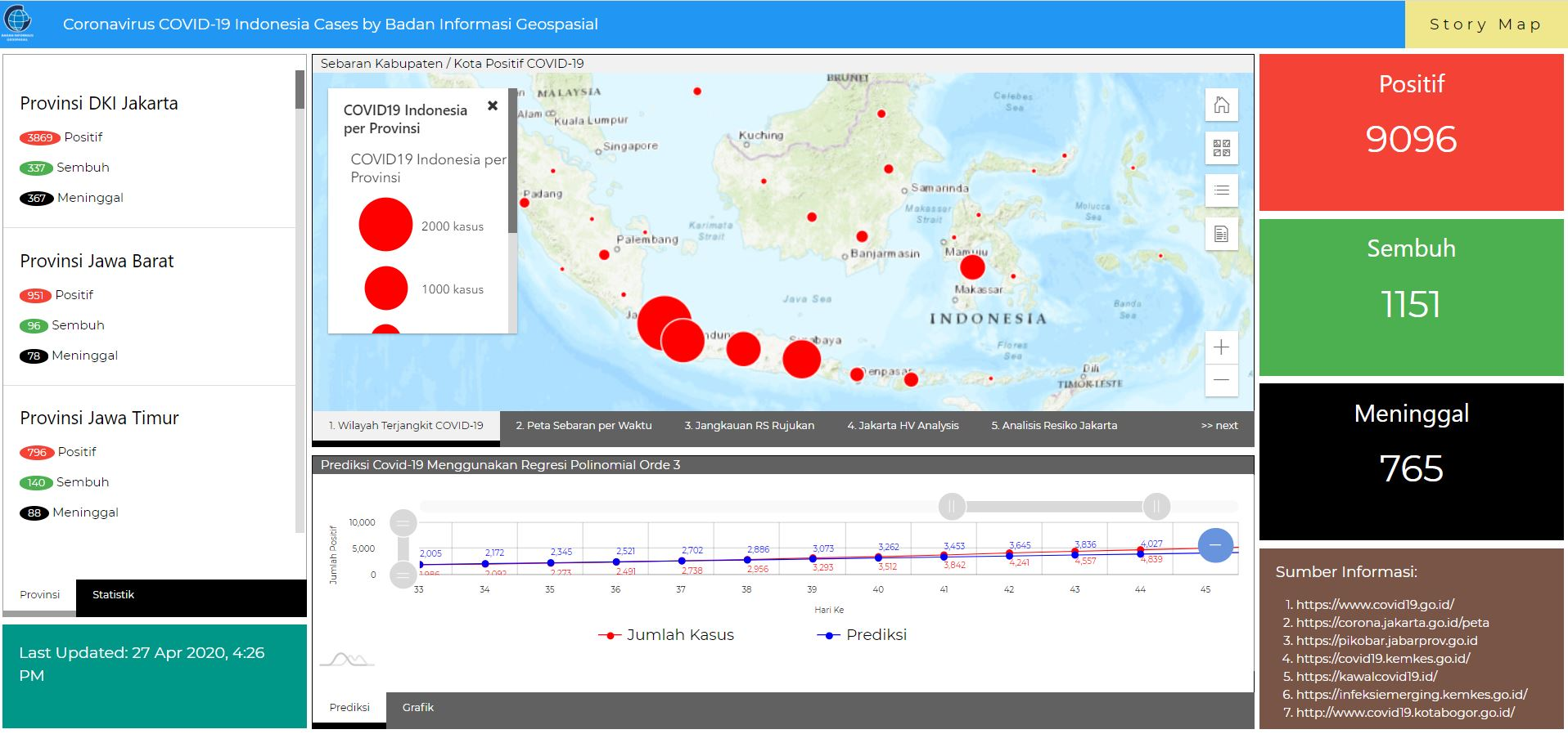 Indonesia Geospatial Portal